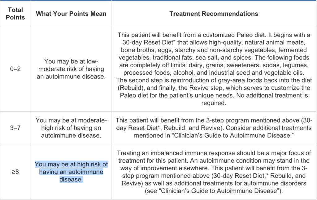 Allergies and autoimmune - Dr Debbie