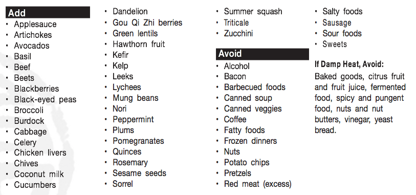 Foods to help liver